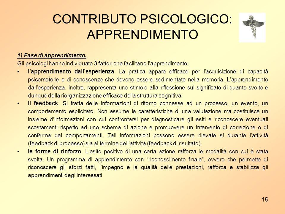 15 CONTRIBUTO PSICOLOGICO: APPRENDIMENTO 1) Fase di apprendimento.