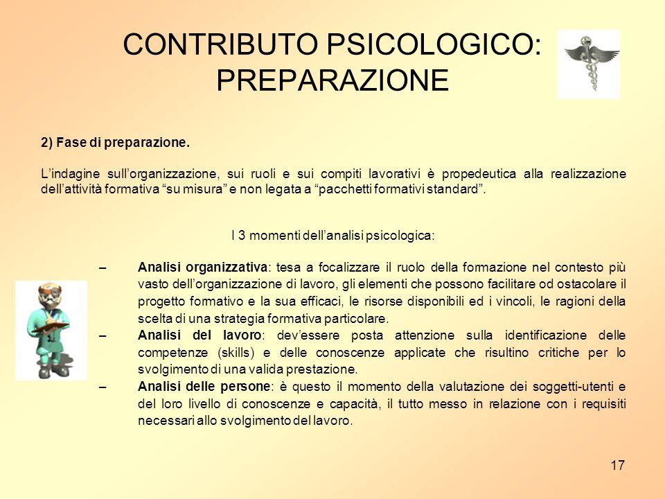 17 CONTRIBUTO PSICOLOGICO: PREPARAZIONE 2) Fase di preparazione.
