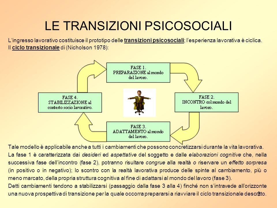 3 LE TRANSIZIONI PSICOSOCIALI Lingresso lavorativo costituisce il prototipo delle transizioni psicosociali; lesperienza lavorativa è ciclica.