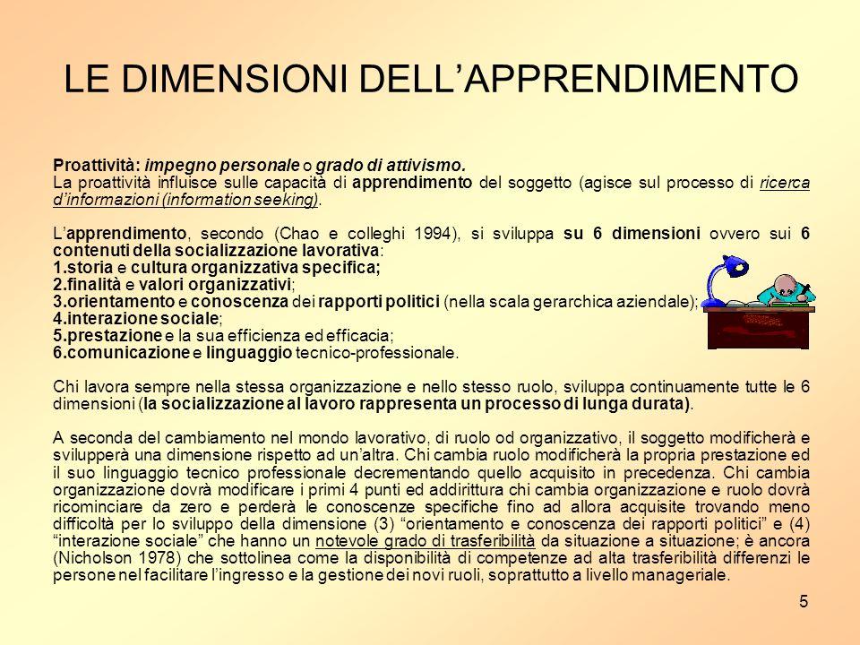 5 LE DIMENSIONI DELLAPPRENDIMENTO Proattività: impegno personale o grado di attivismo.