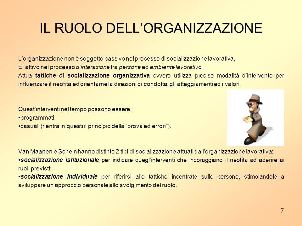 7 IL RUOLO DELLORGANIZZAZIONE Lorganizzazione non è soggetto passivo nel processo di socializzazione lavorativa.
