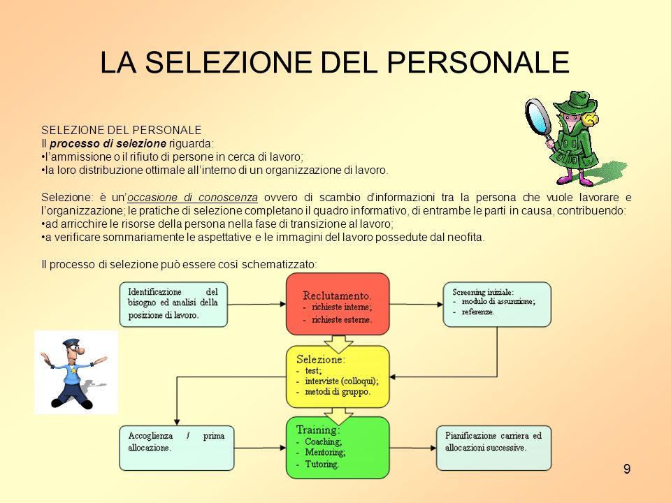 9 LA SELEZIONE DEL PERSONALE SELEZIONE DEL PERSONALE Il processo di selezione riguarda: lammissione o il rifiuto di persone in cerca di lavoro; la loro distribuzione ottimale allinterno di un organizzazione di lavoro.