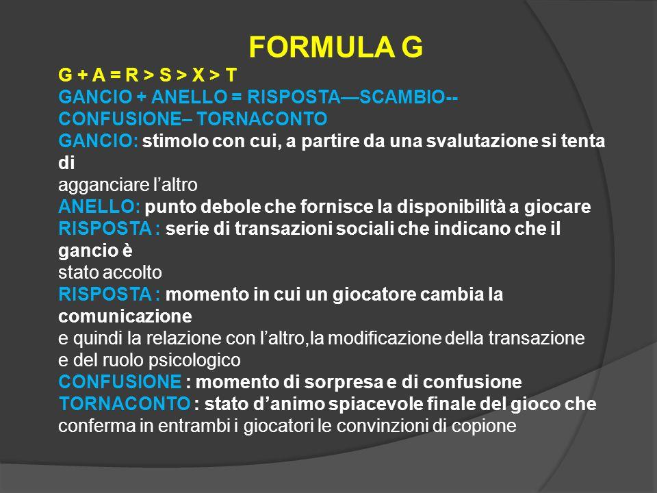 FORMULA G G + A = R > S > X > T GANCIO + ANELLO = RISPOSTASCAMBIO-- CONFUSIONE– TORNACONTO GANCIO: stimolo con cui, a partire da una svalutazione si t