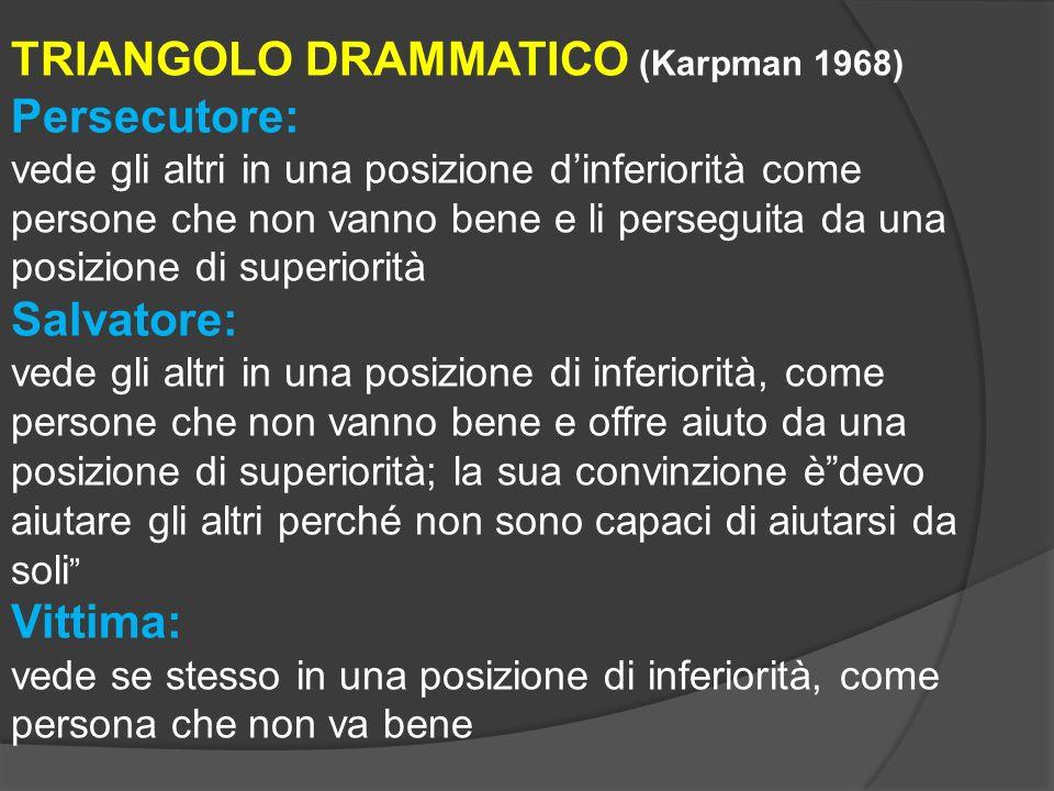TRIANGOLO DRAMMATICO (Karpman 1968) Persecutore: vede gli altri in una posizione dinferiorità come persone che non vanno bene e li perseguita da una p