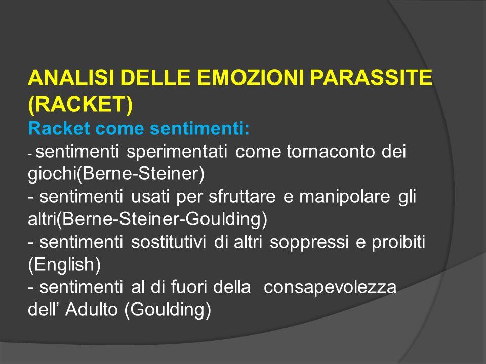 ANALISI DELLE EMOZIONI PARASSITE (RACKET) Racket come sentimenti: - sentimenti sperimentati come tornaconto dei giochi(Berne-Steiner) - sentimenti usa