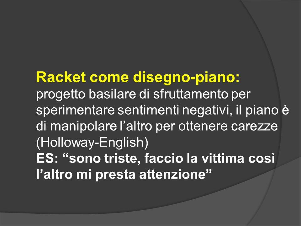 Racket come disegno-piano: progetto basilare di sfruttamento per sperimentare sentimenti negativi, il piano è di manipolare laltro per ottenere carezz