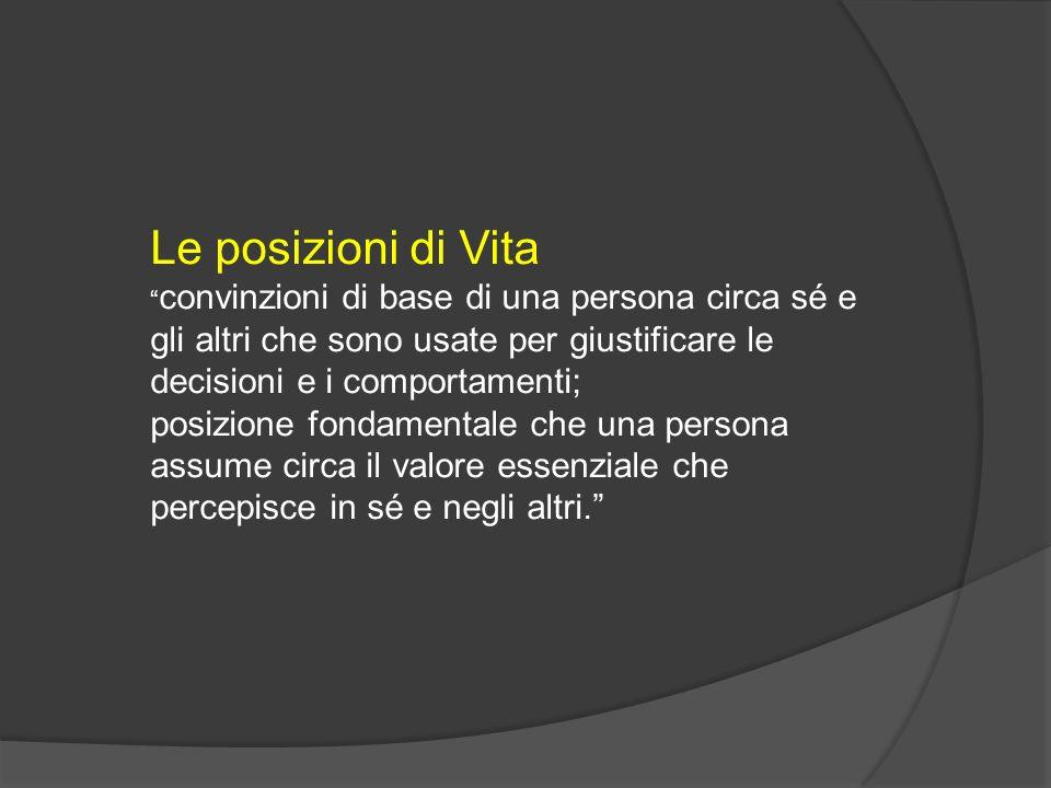 Le posizioni di Vita convinzioni di base di una persona circa sé e gli altri che sono usate per giustificare le decisioni e i comportamenti; posizione