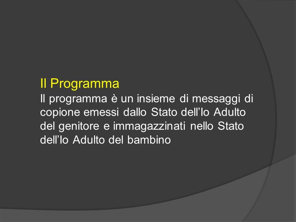 Il Programma Il programma è un insieme di messaggi di copione emessi dallo Stato dellIo Adulto del genitore e immagazzinati nello Stato dellIo Adulto