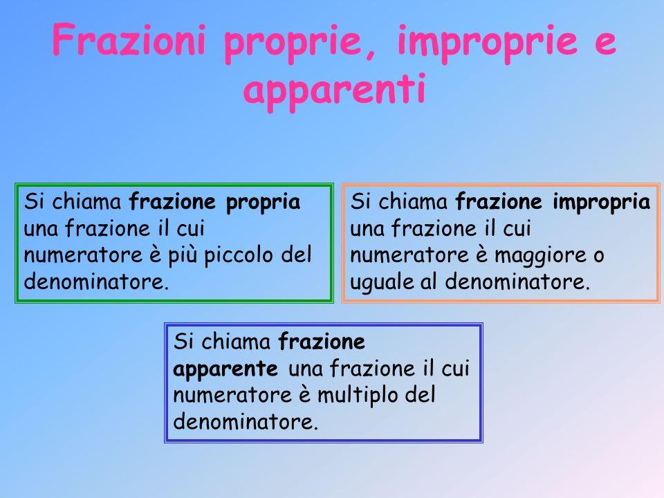 Frazioni proprie, improprie e apparenti Si chiama frazione propria una frazione il cui numeratore è più piccolo del denominatore. Si chiama frazione i