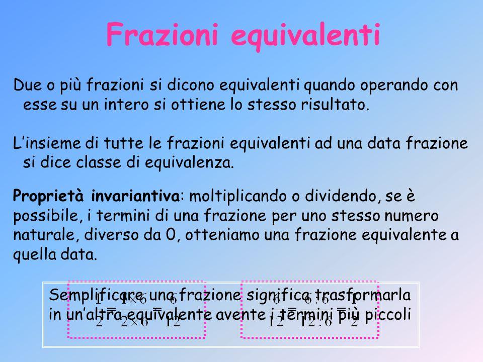 Frazioni equivalenti Due o più frazioni si dicono equivalenti quando operando con esse su un intero si ottiene lo stesso risultato. Linsieme di tutte
