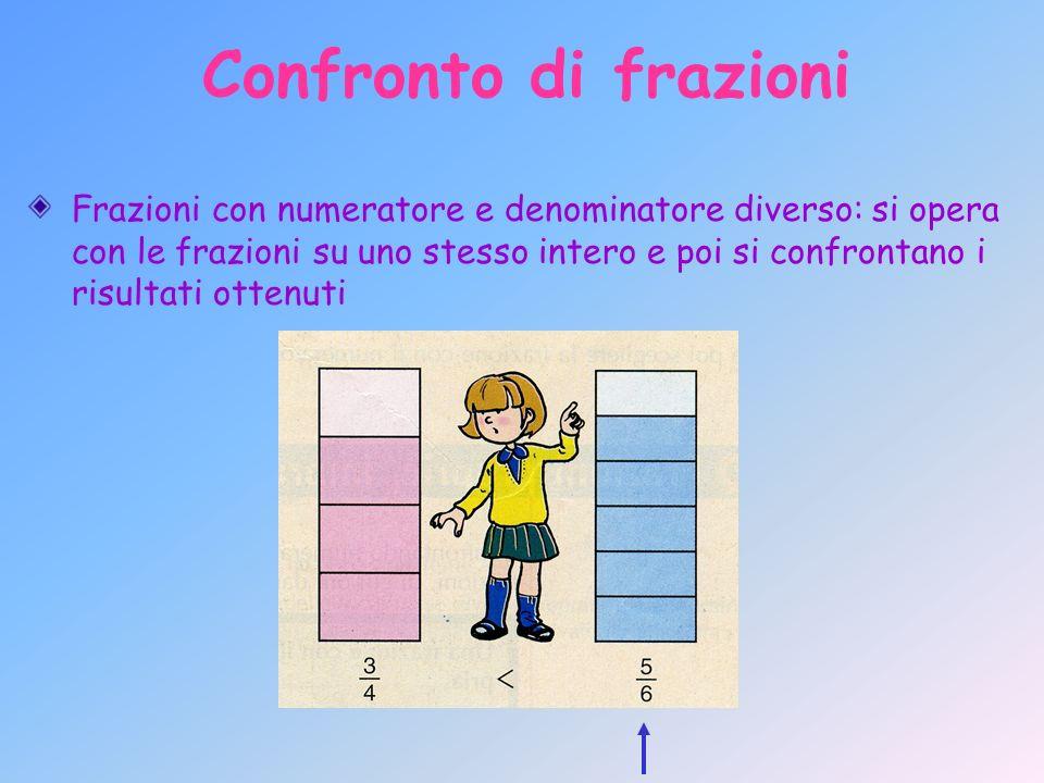 Confronto di frazioni Frazioni con numeratore e denominatore diverso: si opera con le frazioni su uno stesso intero e poi si confrontano i risultati o