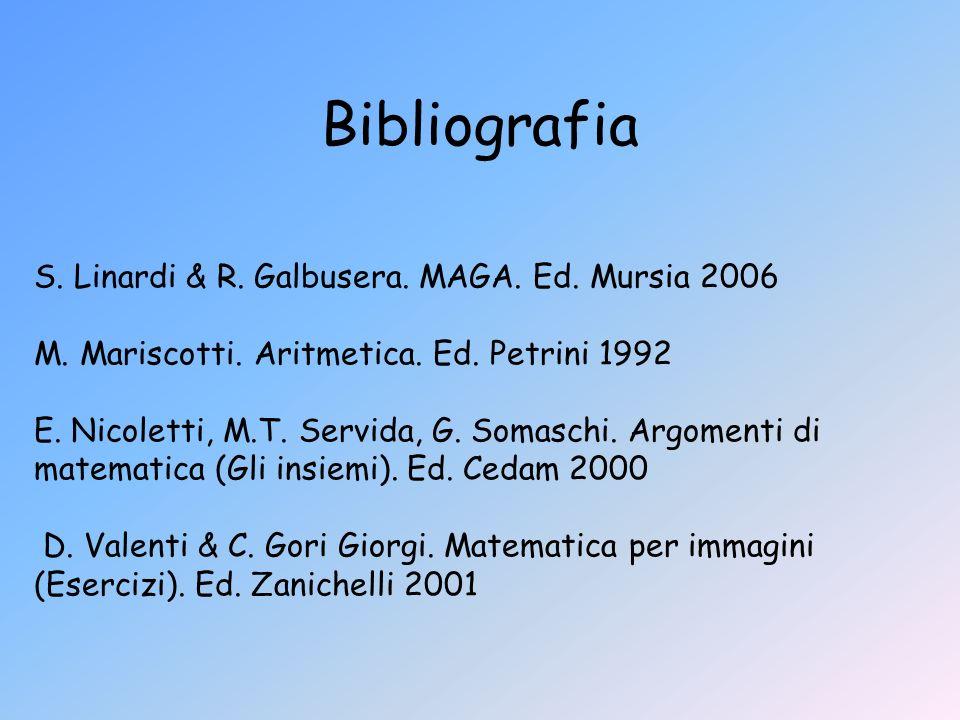 Bibliografia S. Linardi & R. Galbusera. MAGA. Ed. Mursia 2006 M. Mariscotti. Aritmetica. Ed. Petrini 1992 E. Nicoletti, M.T. Servida, G. Somaschi. Arg