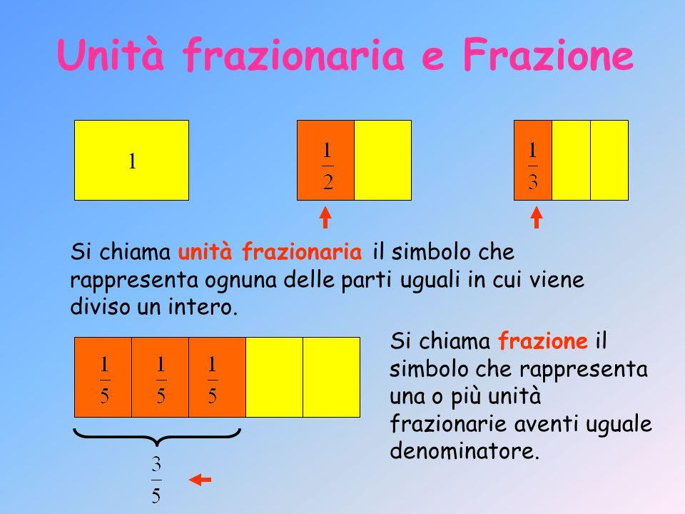 Unità frazionaria e Frazione 1 Si chiama unità frazionaria il simbolo che rappresenta ognuna delle parti uguali in cui viene diviso un intero. Si chia