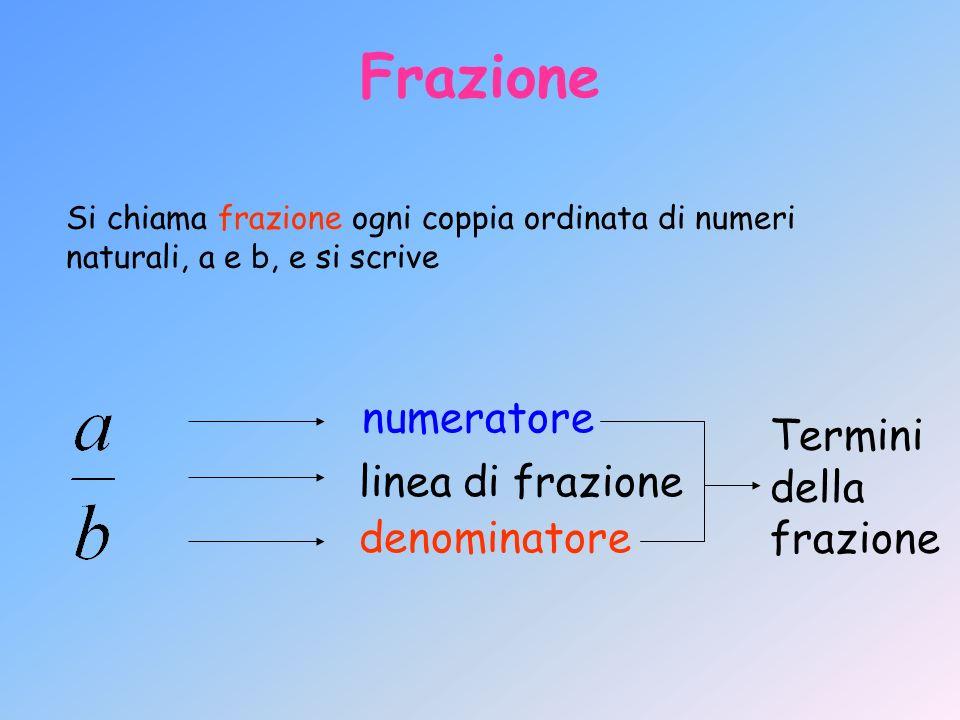 Frazione numeratore denominatore linea di frazione Termini della frazione Si chiama frazione ogni coppia ordinata di numeri naturali, a e b, e si scri