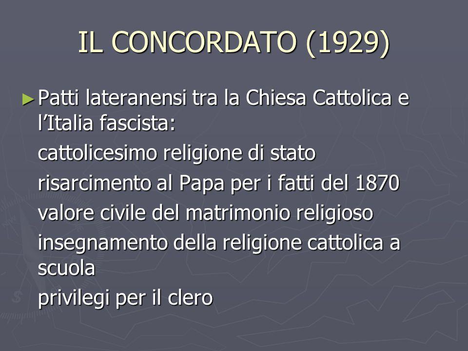 IL CONCORDATO (1929) Patti lateranensi tra la Chiesa Cattolica e lItalia fascista: Patti lateranensi tra la Chiesa Cattolica e lItalia fascista: catto