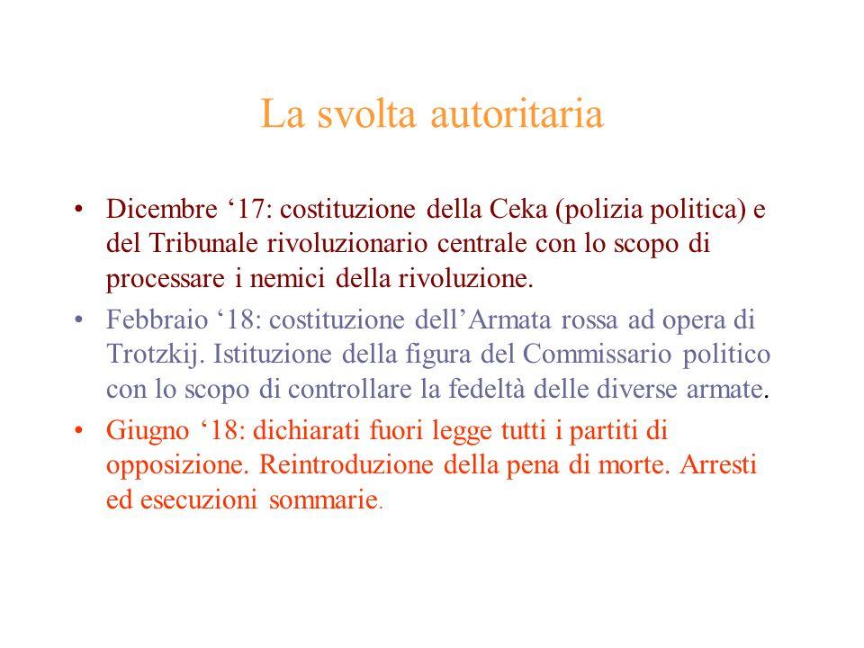 La svolta autoritaria Dicembre 17: costituzione della Ceka (polizia politica) e del Tribunale rivoluzionario centrale con lo scopo di processare i nem