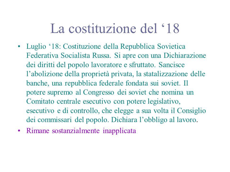 La costituzione del 18 Luglio 18: Costituzione della Repubblica Sovietica Federativa Socialista Russa. Si apre con una Dichiarazione dei diritti del p