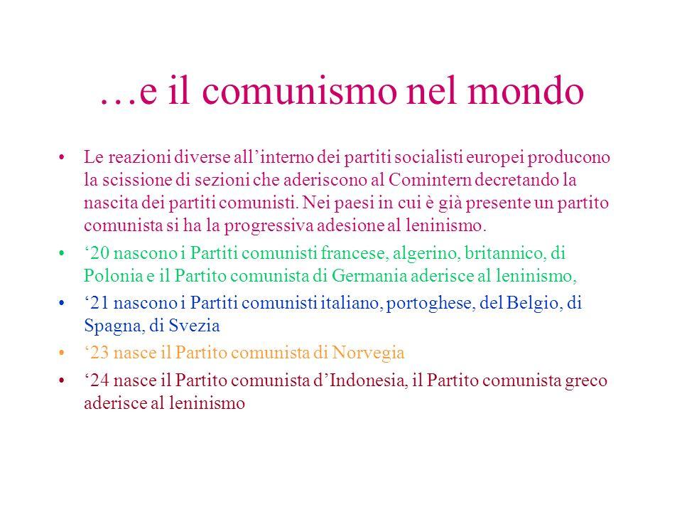 …e il comunismo nel mondo Le reazioni diverse allinterno dei partiti socialisti europei producono la scissione di sezioni che aderiscono al Comintern