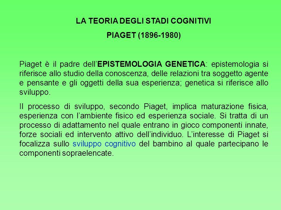 LA TEORIA DEGLI STADI COGNITIVI PIAGET (1896-1980) Piaget è il padre dellEPISTEMOLOGIA GENETICA: epistemologia si riferisce allo studio della conoscen