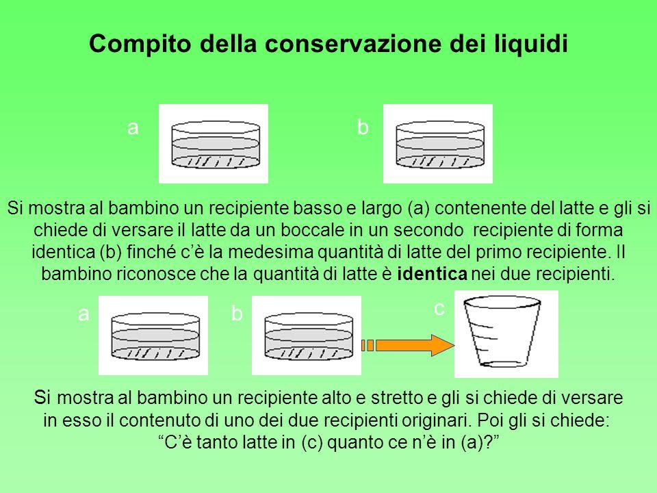 Si mostra al bambino un recipiente basso e largo (a) contenente del latte e gli si chiede di versare il latte da un boccale in un secondo recipiente d