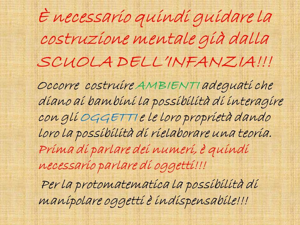 È necessario quindi guidare la costruzione mentale già dalla SCUOLA DELLINFANZIA!!.