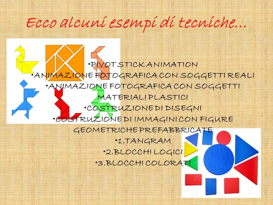 Ecco alcuni esempi di tecniche… PIVOT STICK ANIMATION ANIMAZIONE FOTOGRAFICA CON SOGGETTI REALI ANIMAZIONE FOTOGRAFICA CON SOGGETTI MATERIALI PLASTICI COSTRUZIONE DI DISEGNI COSTRUZIONE DI IMMAGINI CON FIGURE GEOMETRICHE PREFABBRICATE 1.TANGRAM 2.BLOCCHI LOGICI 3.BLOCCHI COLORATI