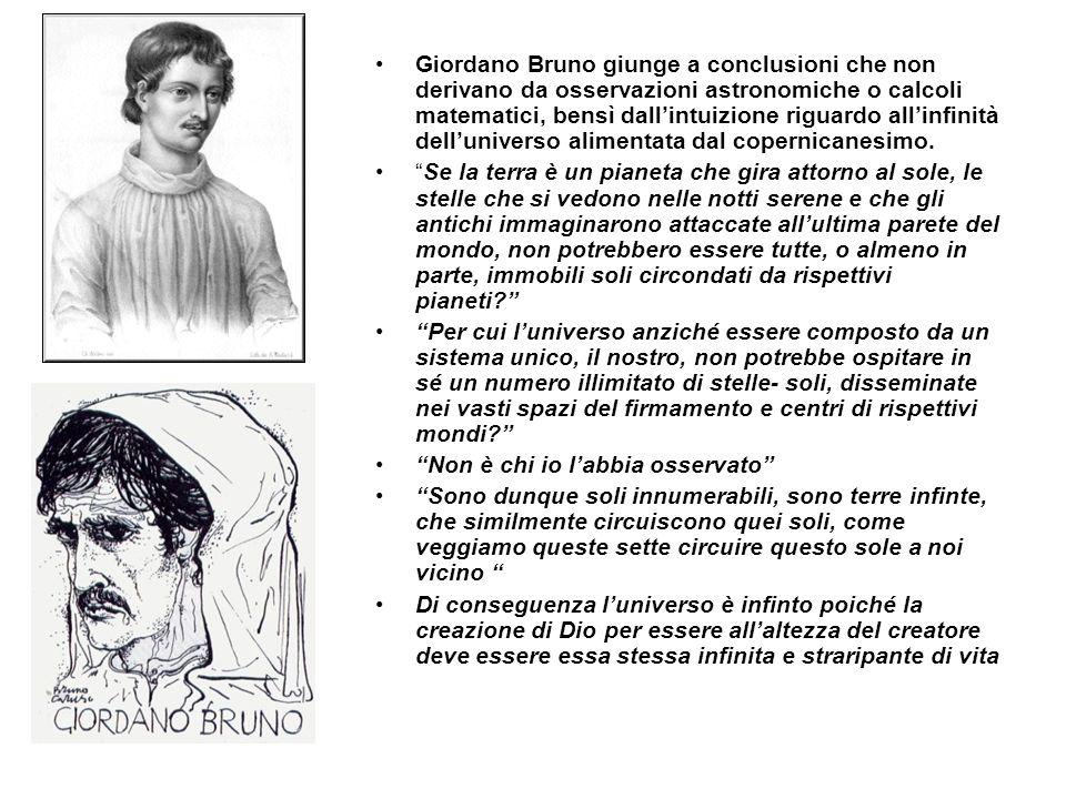 Giordano Bruno giunge a conclusioni che non derivano da osservazioni astronomiche o calcoli matematici, bensì dallintuizione riguardo allinfinità dell