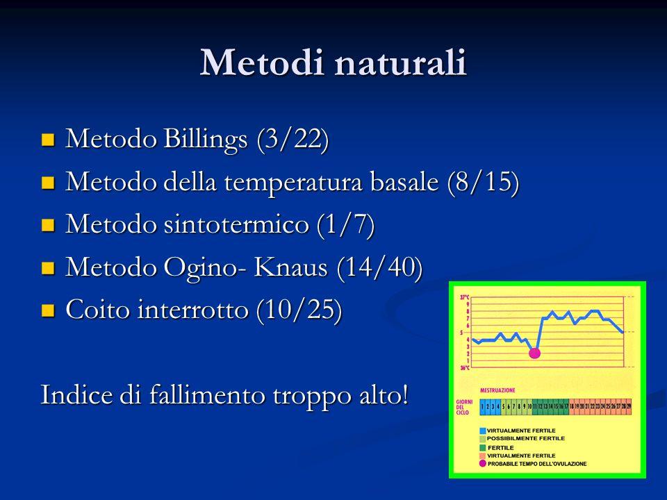 Metodi naturali Metodo Billings (3/22) Metodo Billings (3/22) Metodo della temperatura basale (8/15) Metodo della temperatura basale (8/15) Metodo sin