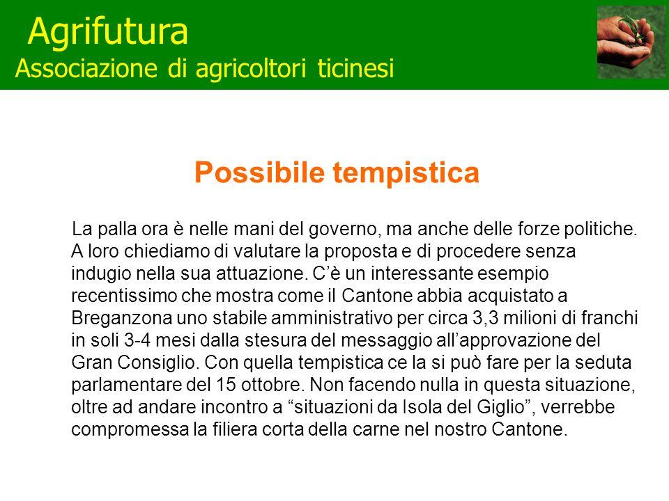 Agrifutura Associazione di agricoltori ticinesi Possibile tempistica La palla ora è nelle mani del governo, ma anche delle forze politiche.