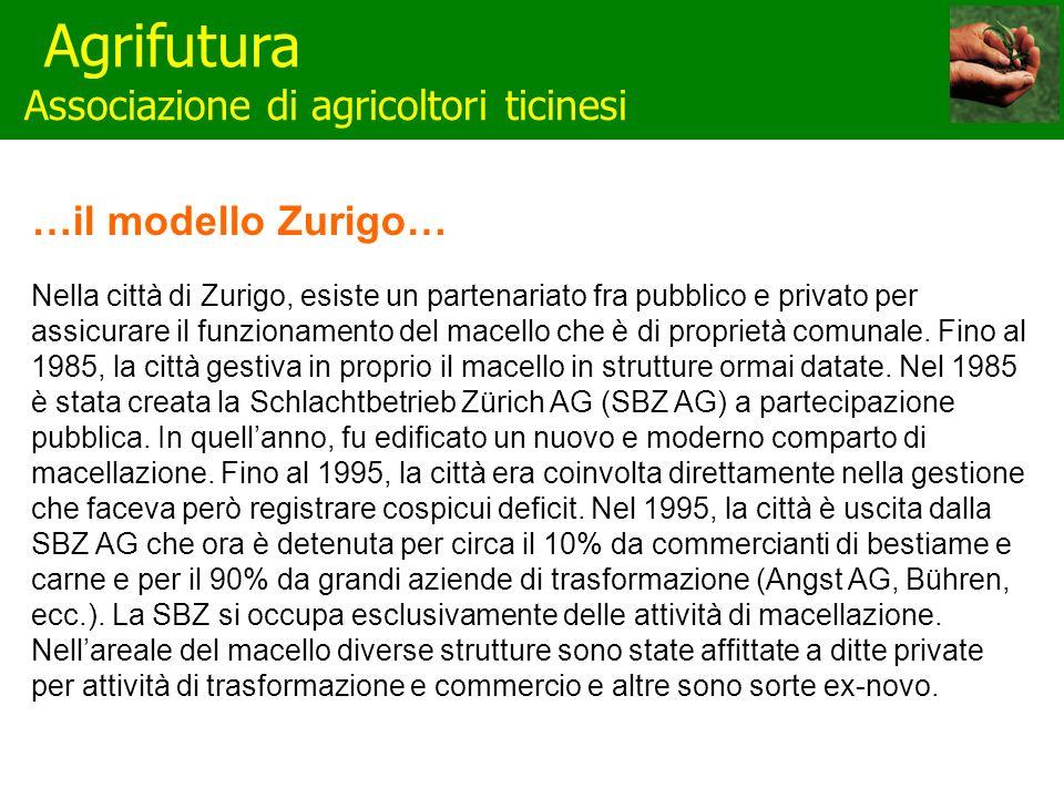 Agrifutura Associazione di agricoltori ticinesi …il modello Zurigo… Nella città di Zurigo, esiste un partenariato fra pubblico e privato per assicurare il funzionamento del macello che è di proprietà comunale.