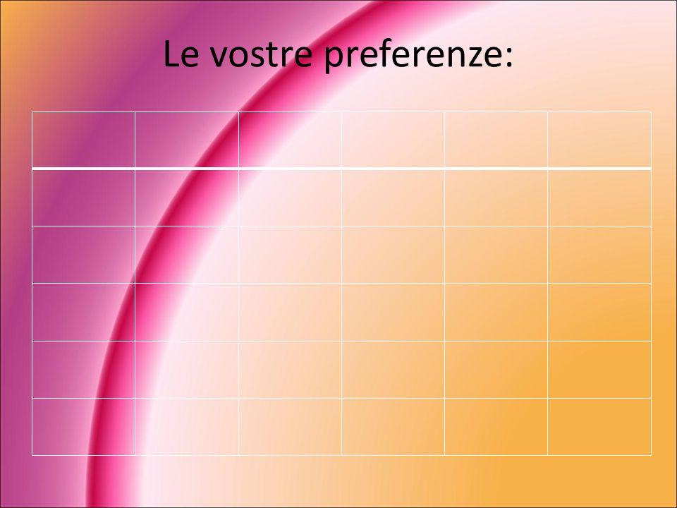 Le vostre preferenze: