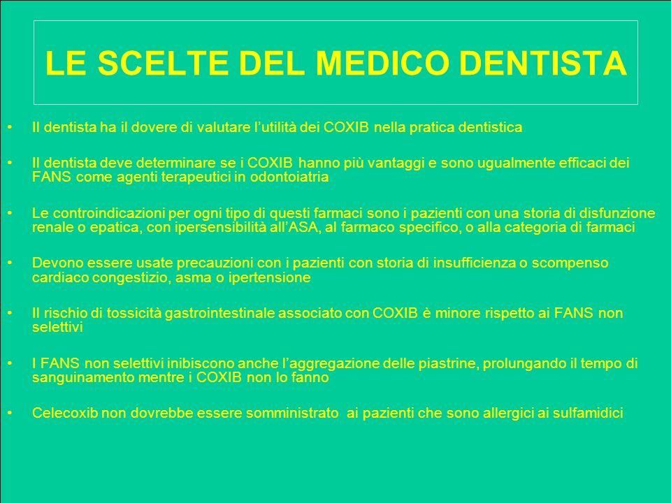 LE SCELTE DEL MEDICO DENTISTA Il dentista ha il dovere di valutare lutilità dei COXIB nella pratica dentistica Il dentista deve determinare se i COXIB