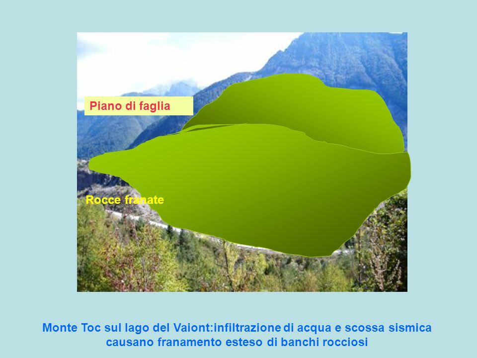 Monte Toc sul lago del Vaiont:infiltrazione di acqua e scossa sismica causano franamento esteso di banchi rocciosi Rocce franate Piano di faglia