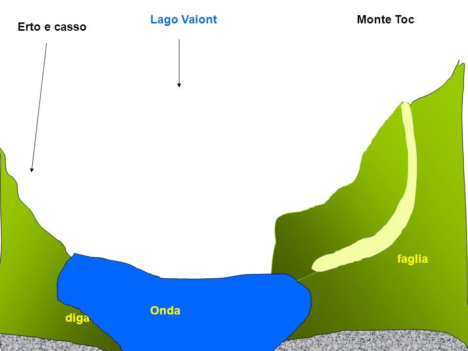 Monte TocLago Vaiont diga faglia Onda Erto e casso