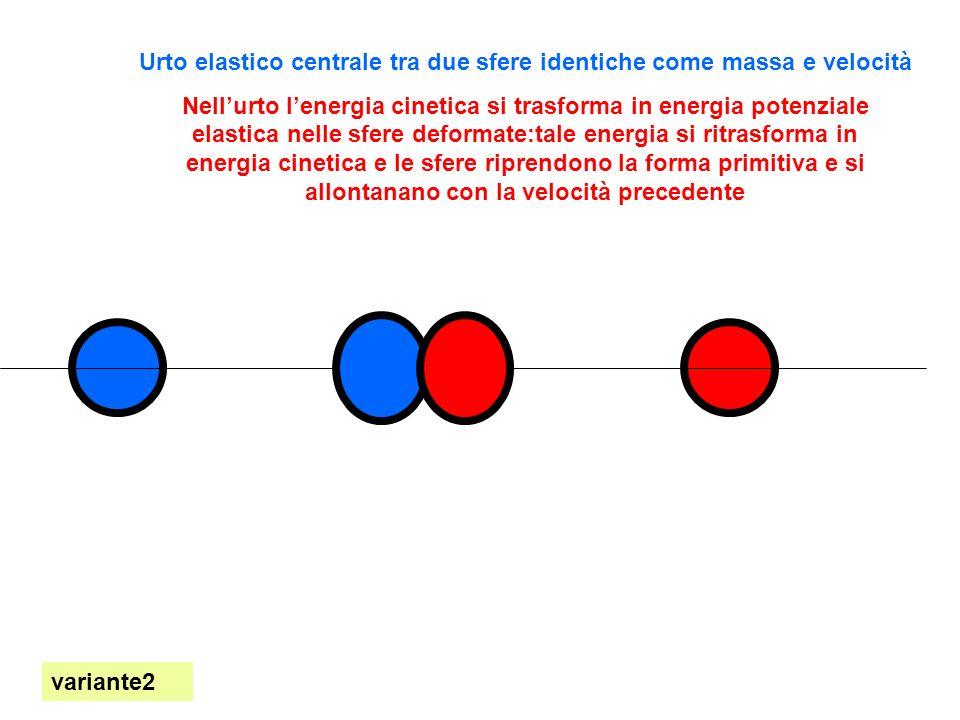 Urto elastico centrale tra due sfere identiche come massa e velocità Nellurto lenergia cinetica si trasforma in energia potenziale elastica nelle sfer