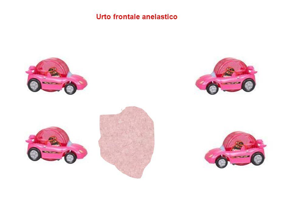 Urto frontale anelastico