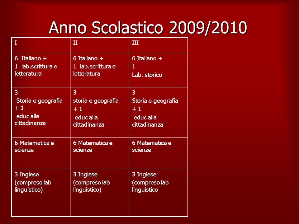Anno Scolastico 2009/2010 IIIIII 6 Italiano + 1 lab.scrittura e letteratura 6 Italiano + 1 lab.scrittura e letteratura 6 Italiano + 1 Lab. storico 3 S