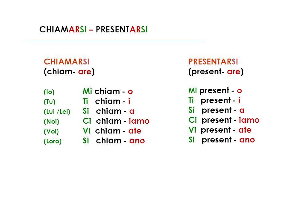 CHIAMARSI – PRESENTARSI CHIAMARSI (chiam- are) (Io) Mi chiam - o (Tu) Ti chiam - i (Lui /Lei) Si chiam - a (Noi) Ci chiam - iamo (Voi) Vi chiam - ate