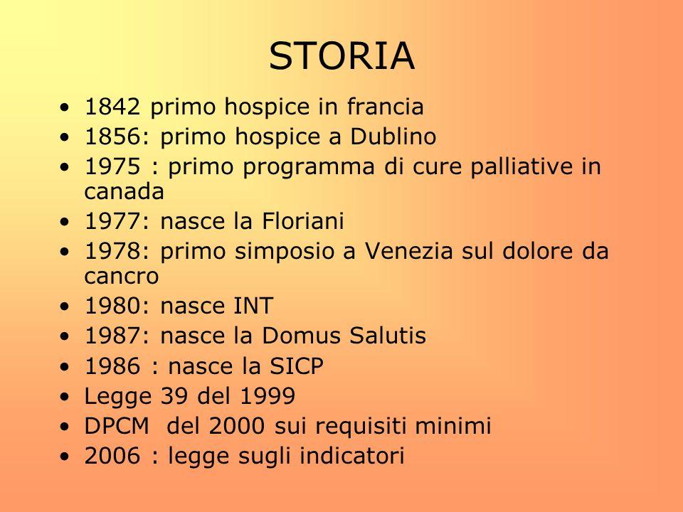 STORIA 1842 primo hospice in francia 1856: primo hospice a Dublino 1975 : primo programma di cure palliative in canada 1977: nasce la Floriani 1978: p