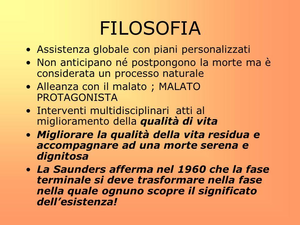 FILOSOFIA Assistenza globale con piani personalizzati Non anticipano né postpongono la morte ma è considerata un processo naturale Alleanza con il mal