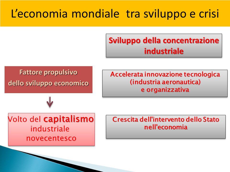 Leconomia mondiale tra sviluppo e crisi Fattore propulsivo dello sviluppo economico Sviluppo della concentrazione industriale Accelerata innovazione t