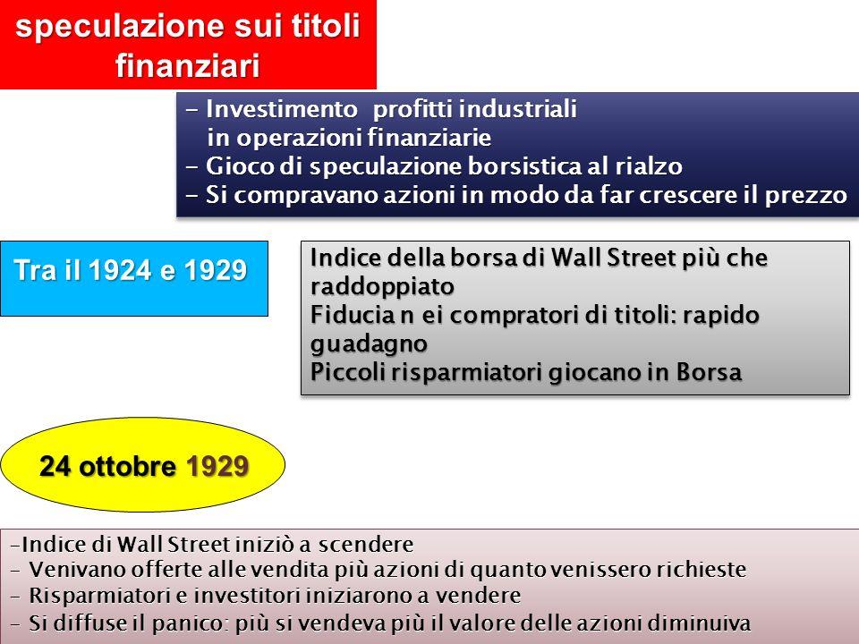 speculazione sui titoli finanziari - Investimento profitti industriali in operazioni finanziarie in operazioni finanziarie - Gioco di speculazione bor