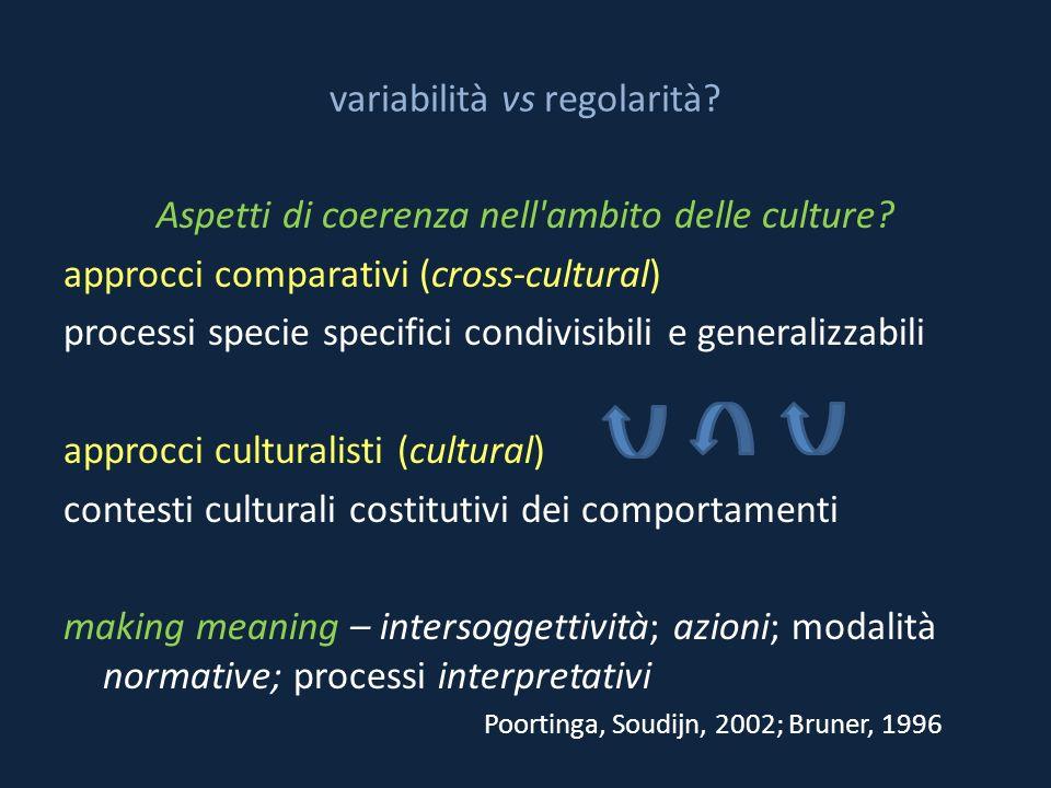 variabilità vs regolarità? Aspetti di coerenza nell'ambito delle culture? approcci comparativi (cross-cultural) processi specie specifici condivisibil