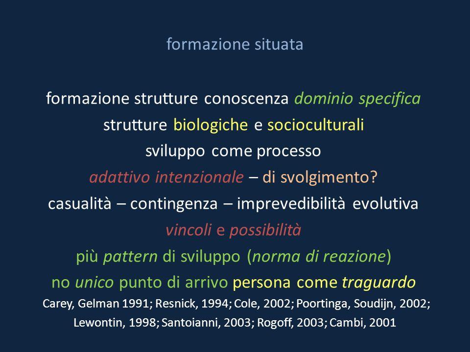 formazione situata formazione strutture conoscenza dominio specifica strutture biologiche e socioculturali sviluppo come processo adattivo intenzional