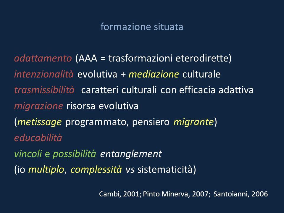 formazione situata adattamento (AAA = trasformazioni eterodirette) intenzionalità evolutiva + mediazione culturale trasmissibilità caratteri culturali