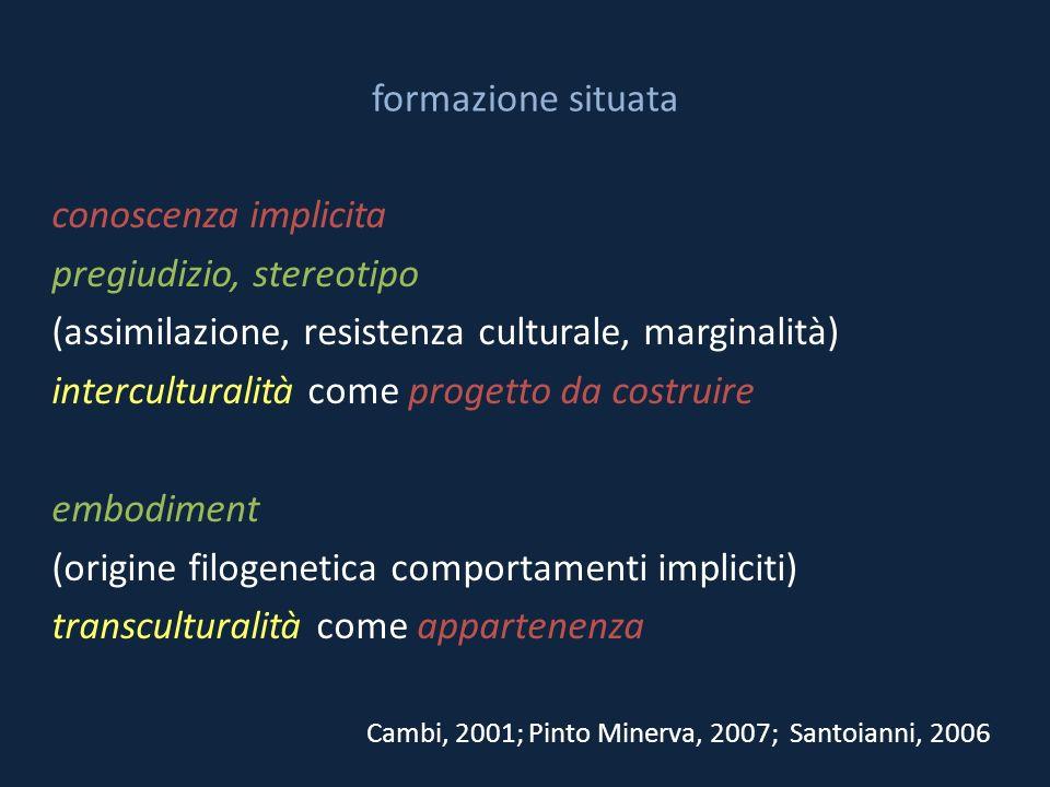formazione situata conoscenza implicita pregiudizio, stereotipo (assimilazione, resistenza culturale, marginalità) interculturalità come progetto da c