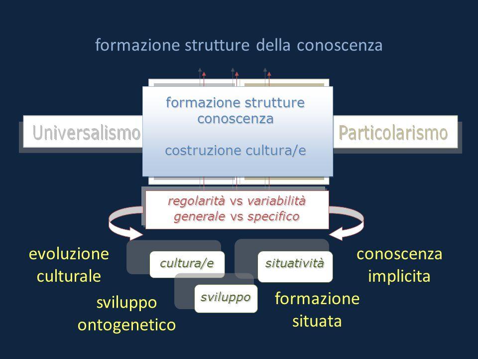 formazione strutture della conoscenza regolarità vs variabilità generale vs specifico cultura/e sviluppo situatività formazione strutture conoscenza c