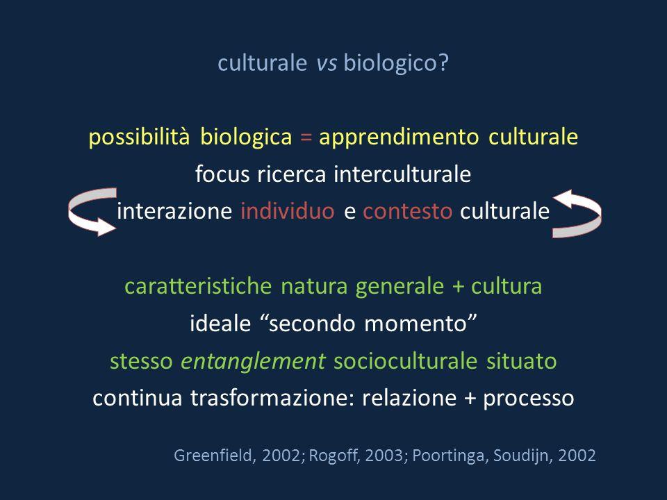 culturale vs biologico? possibilità biologica = apprendimento culturale focus ricerca interculturale interazione individuo e contesto culturale caratt