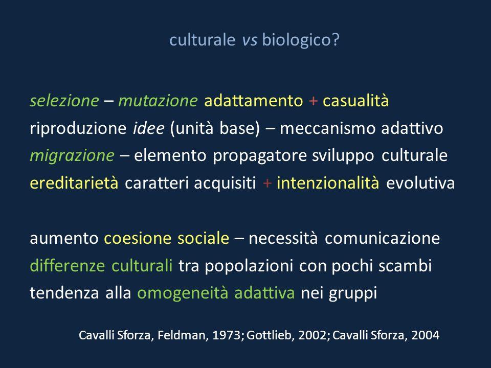 culturale vs biologico? selezione – mutazione adattamento + casualità riproduzione idee (unità base) – meccanismo adattivo migrazione – elemento propa
