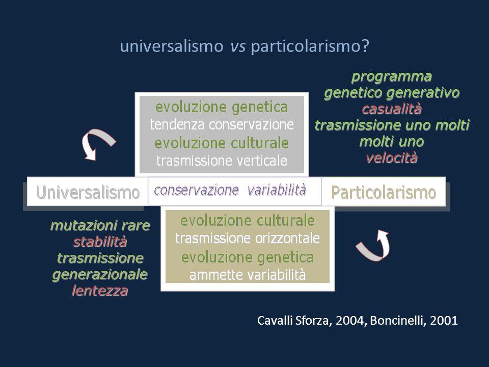 universalismo vs particolarismo? mutazioni rare stabilitàtrasmissionegenerazionalelentezzaprogramma genetico generativo casualità trasmissione uno mol
